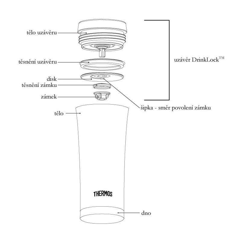 Vodotesný termohrnček - ružovozlatá