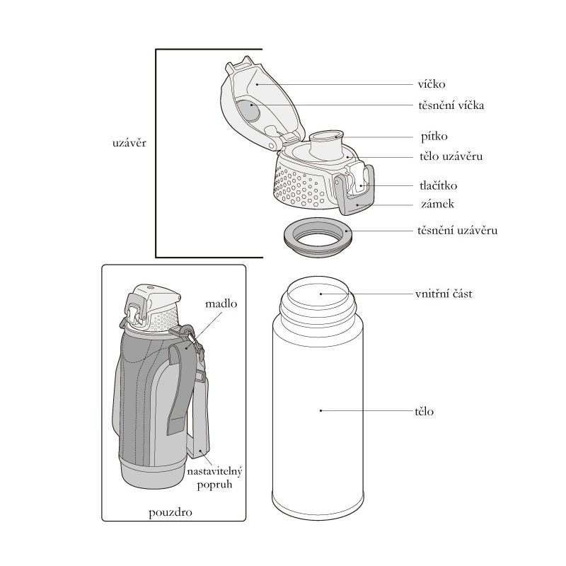 Hydratačná termoska - čierna